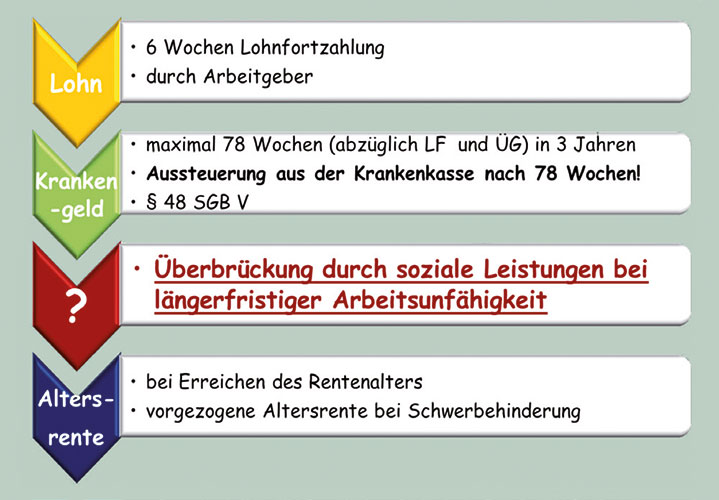 penisamputation nach krebs